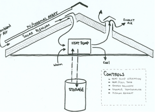 FIgure 1 Simplified Solar Heat Pump