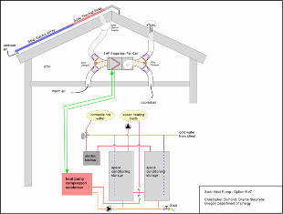 Figure 2 Mechanical System